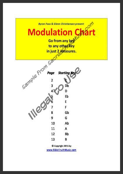Modulation Chart Sacredsheetmusic Com